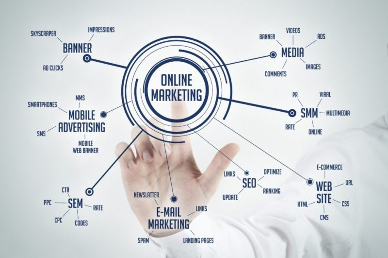 How can I use SMS marketing