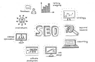 Top 10 SEO Scams To Avoid Getting Burned By SEO Agency
